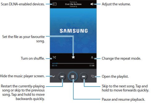 Music - Galaxy Note Tips & Tricks